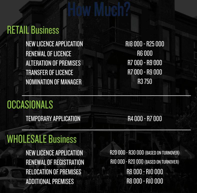 liquor license pricing